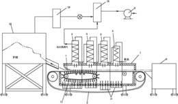 黄磷炉高温炉渣制砖系统的工作方法