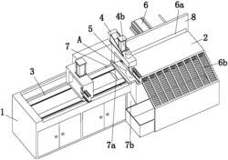 一种铝合金型材切割设备的工作方法