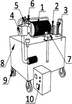 一种四氯化碳处理中供给液压站装置及其工作方法
