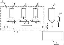 一种稳定土搅拌控制系统