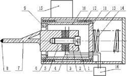 一种单激励超声椭圆振动挤压加工装置