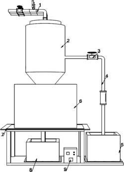 一种锰渣轻质瓷砖添加剂专用生产装置和工作方法及其关键部件的制作方法
