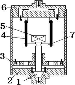 重力式的机械防火安全阀