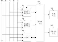 三相四线IT系统电能质量与绝缘性能监测装置