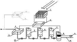 一种集成型多功能污水处理装置