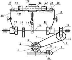 自动化的连续化的机械装配装置