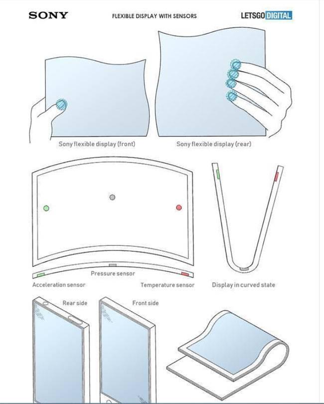 索尼折叠屏外观专利曝光,预计明年发布可折叠5G手机