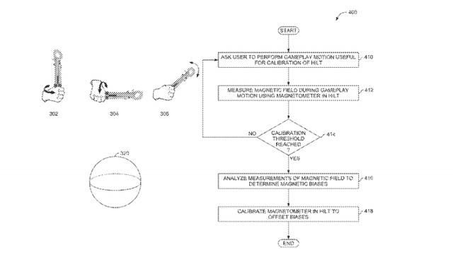 迪士尼获AR新专利:在游戏中校准手柄电磁定位