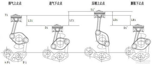 长城汽车注册可变压缩比发动机相关专利