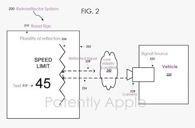 苹果获车辆视觉系统专利